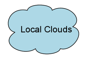 LocalCloud
